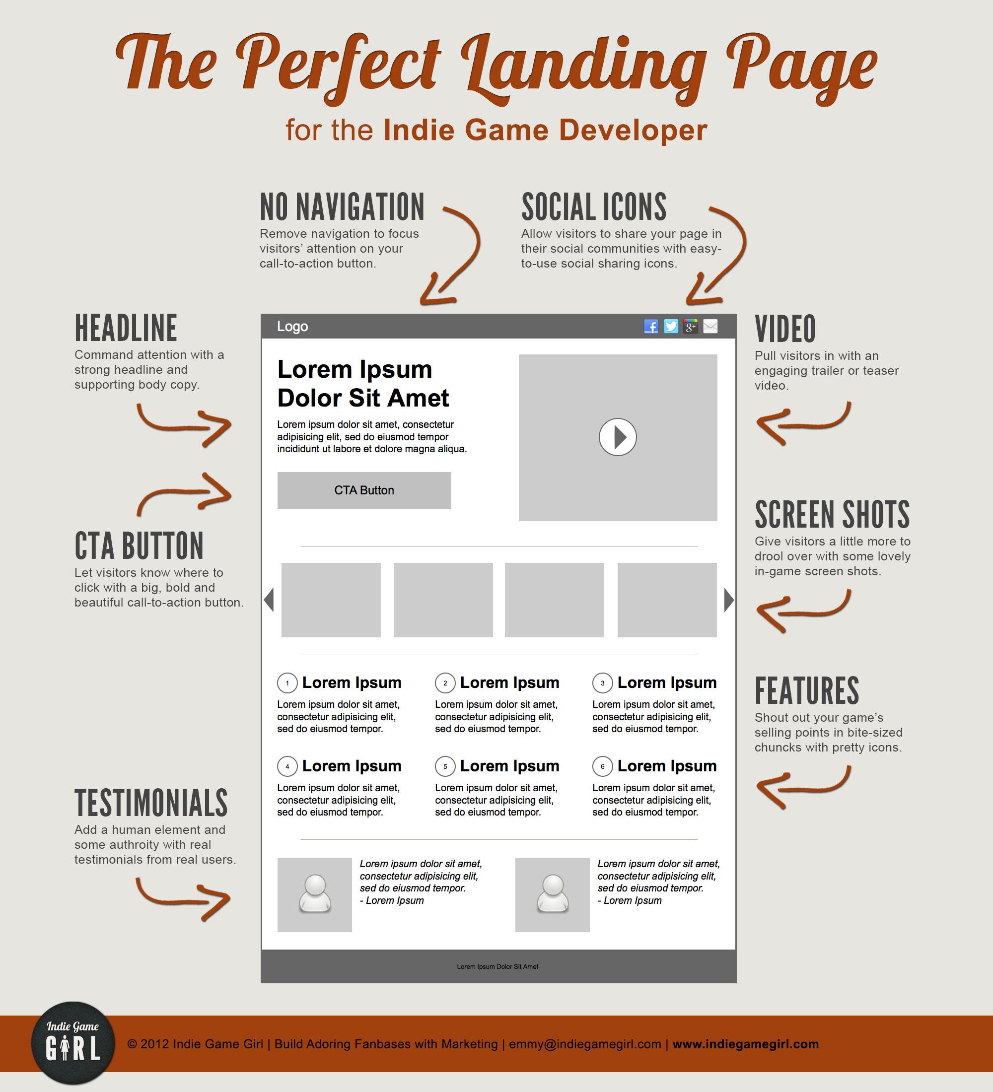 get a landing page. Black Bedroom Furniture Sets. Home Design Ideas